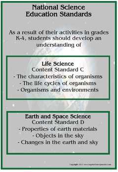 National Science Education Standards Posters Set of Six Grades K-4