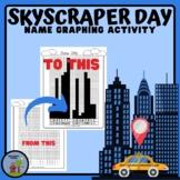National Skyscraper Day - Name graph