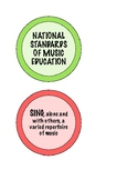 National Music Standards Record Labels