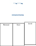 National, State, and Local Government Flip book