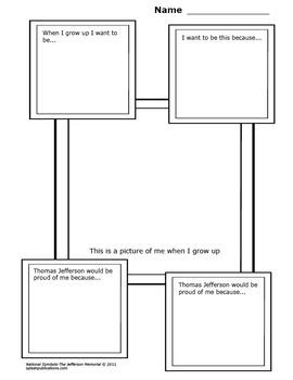 Jefferson Memorial–National Symbols Lesson + Narrative Writing Activity