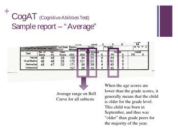 National Test Score Interpretation