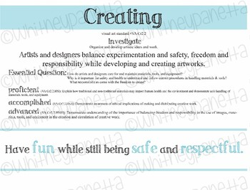 High School National Visual Art Standards: Printable Poster and Handouts