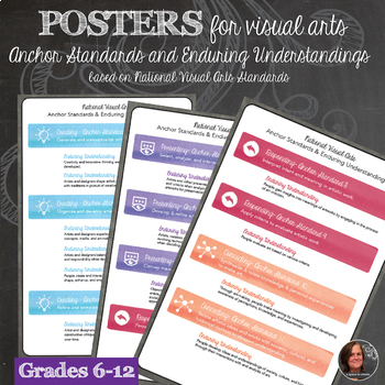 3 Posters for National Visual Arts Anchor Standards and Enduring Understandings