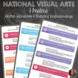 National Visual Arts Posters - Anchor Standards and Enduri