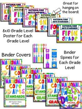 National Visual Arts Standards Classroom Poster Set for Grades K-5