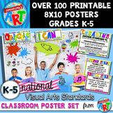 National Visual Arts Standards Classroom Poster Set for Gr
