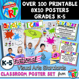 National Visual Arts Standards Classroom Poster Set for Gr