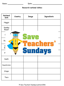 National dishes Lesson plan and Worksheets