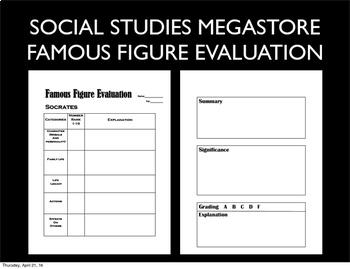 Nationalism Famous Figure Evaluation