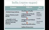 Nationalism Global Review PPT