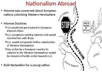 Nationalism Presentation