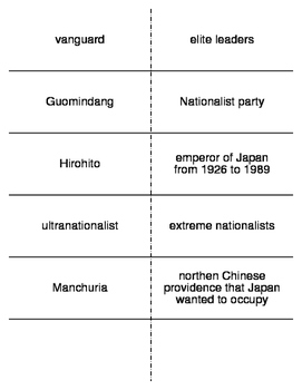 Nationalism and Revolution Around the World Vocab. Flash Cards for World History