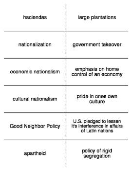 Nationalism and Revolution Around the World Vocab. Flash C