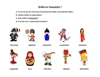 Nationalités, adjectives of nationalities, dialogue in French, French 1 and 2