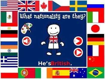 Nationalities & Countries - Powerpoint - Sound- Flashcard Activity