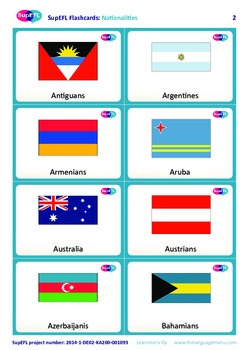 Nationalities Flashcards in English