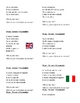 Nationalities Twins speaking activity in 5 languages