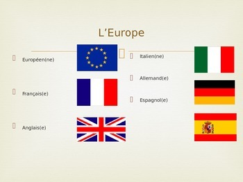 Nationalities for French Learner