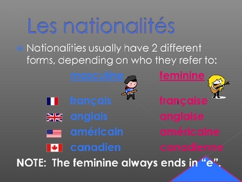 Nationalités (Nationalities in French) power point 1
