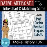 Native American Activities- 2 fun resources