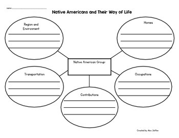 Native American Bubble Map
