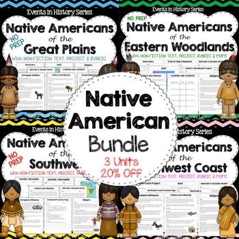 Native American Regions- Projects Bundle