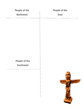 Native American Characteristics and Map Cut and Paste Activity