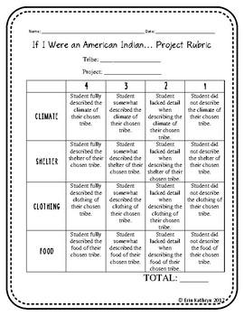 Native American Choice Projects - Hopi, Inuit, Kwakiutl, Pawnee, Seminole