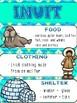 Native American Classroom Posters - Hopi, Inuit, Kwakiutl,