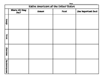 Native American Comparison Chart