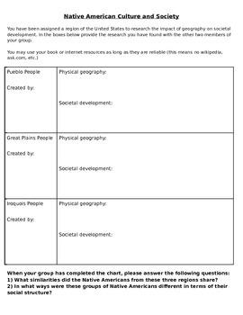 Native American Cultural Comparison Worksheet