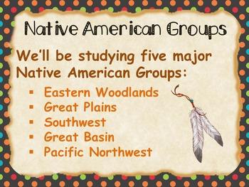 Native American Culture Groupings {Bundle}