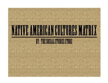 Native American Cultures Chart/Matrix
