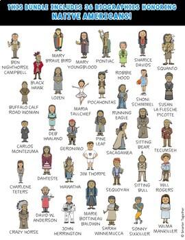 Native American Digital Biography Template Bundle