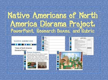 Native American Diorama Project:  PowerPoint, Research Boxes, and Rubric