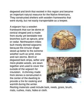 Native American Dwellings:  Wigwam Common
