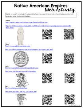 Native American Empires Lesson, Olmec, Inca, Aztec, and Mayan