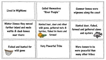 Native American Fact Sort for South Carolina History
