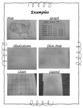 Native American File Folder Project with Graphic Features and Narrative Essay