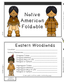 Native American Flipbook-Interactive
