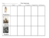 Native American Graphic Organizer
