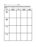 Native American Graphic Organizer Utah Studies