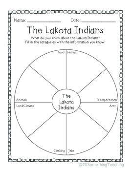 Native American Graphic Organizers (Powhatan, Lakota, and Pueblo)