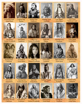 Native American Guess Who?