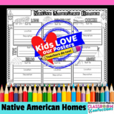 Native American Homes Activity Poster