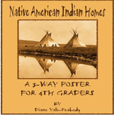 Native American Indian Homes