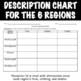 Native American Indian Regions - Activities and Printables - 3rd Grade