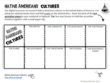 Native American Indians Interactive Notebook Activities with Test Prep