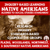 Native American Inquiry Based Unit Aligned to New Social Studies Standards